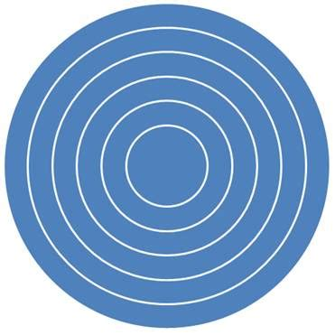 1 Simple Trick To Create Concentric Circles Super Fast In Concentric Circle Template