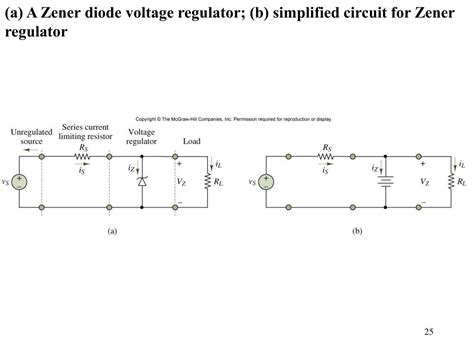 diode circuits lecture notes zener diode lecture notes 28 images diode on diode v d0 zener circuit models on apr 9