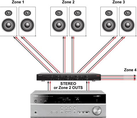how to wire whole house audio whole house speaker wiring 28 images home sound system wiring diagram efcaviation