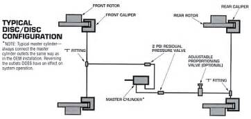 4 Wheel Disc Brake System Diagram Brake Line Diagram Ford Truck Enthusiasts Forums