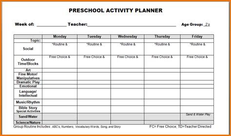 lesson plan template for pre k pre k lesson plan exles