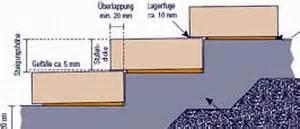 blockstufen treppe bauen bauzentrum beckmann stufen