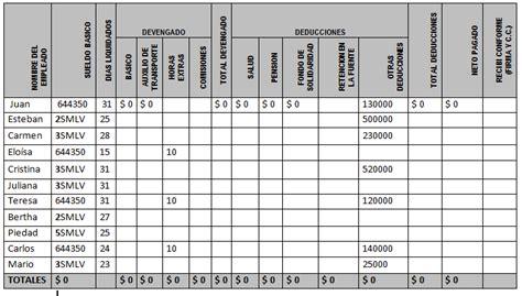 enlinea somos la mejor opci 243 n en n 243 mina y contabilidad hasta que salario se paga subsidio de transporte t 233