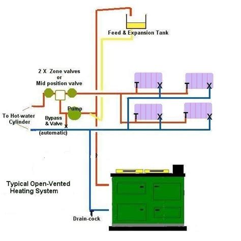 wiring diagram for central heating system humidifier for