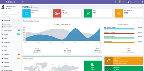 Easy Admin Dashboard With Mvc Prabath S Tech Blog Asp Net Ui Design Templates