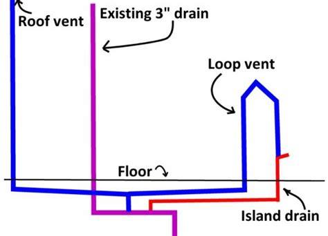 Washington Dc Plumbing Code by Kitchen Island Loop Vent Doityourself Community Forums