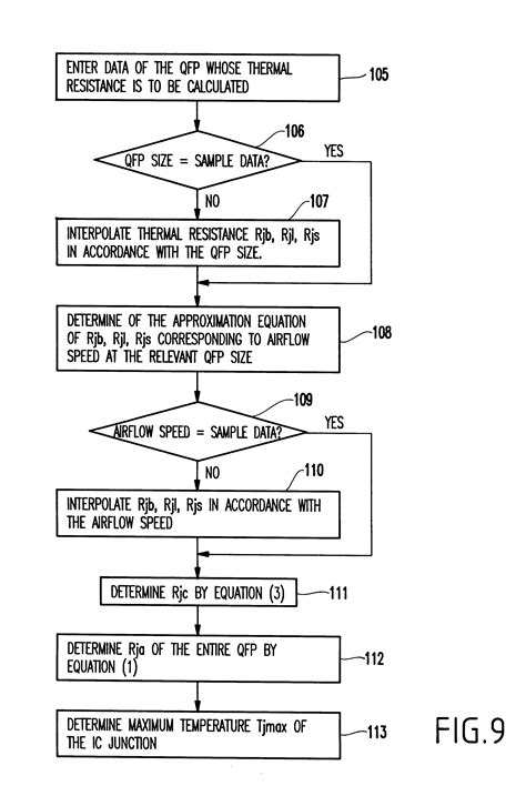 thermal resistor method patent us6238086 method of calculating thermal resistance in semiconductor package