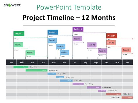 template of project timeline gantt charts and project timelines for powerpoint