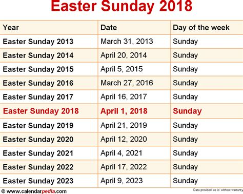 Calendar 2018 Sunday To Saturday When Is Easter Sunday 2018 2019 Dates Of Easter Sunday