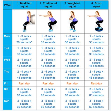 what is the squat challenge squat challenge fitness challenge weight watchers au