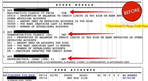 sle tri merge credit report lowest price seasoned tradelines 200 point increase in