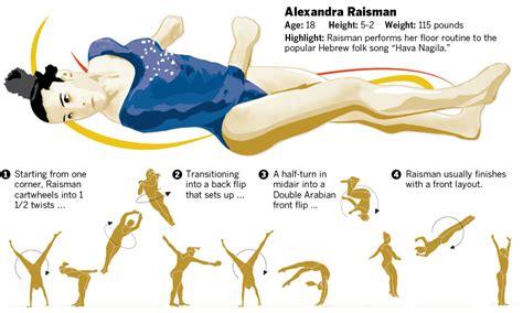 gymnastics layout half twist graphic olympics gymnastics data desk los angeles times