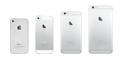 apple    iphone mini   future