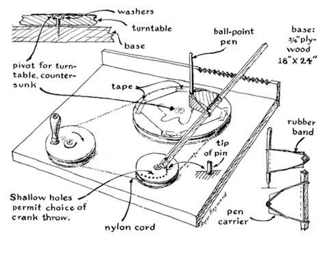 sketch lissajous pattern the amateur scientist