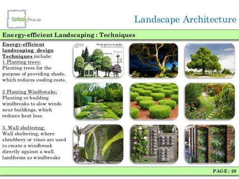 Landscape Architect Salary In Qatar Barrier Management