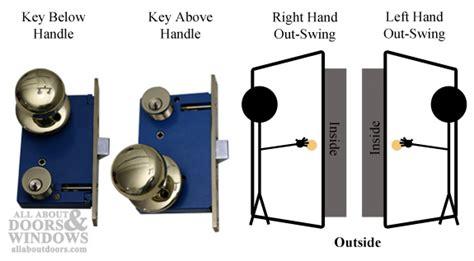 change door swing how to rehand mortise lockset