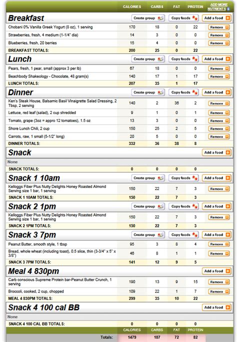 Shed Diet by Shred Diet Week 2 Day 5 Day Diet Loudnewse3