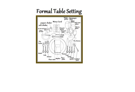 Formal Setting Of A Table Home For The Holidays Table Settings And Sideboards Places In The Home