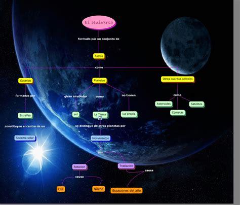 imagenes de el universo y los planetas el universo 1 diego arellano