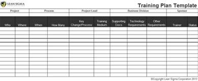 Training Planner Template Training Plan Template Tristarhomecareinc