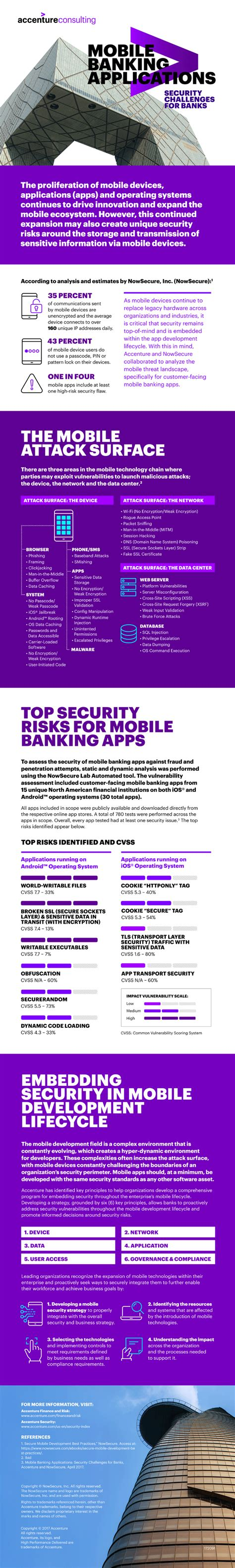 sicherheit bank sicherheit bei mobile banking apps infografik