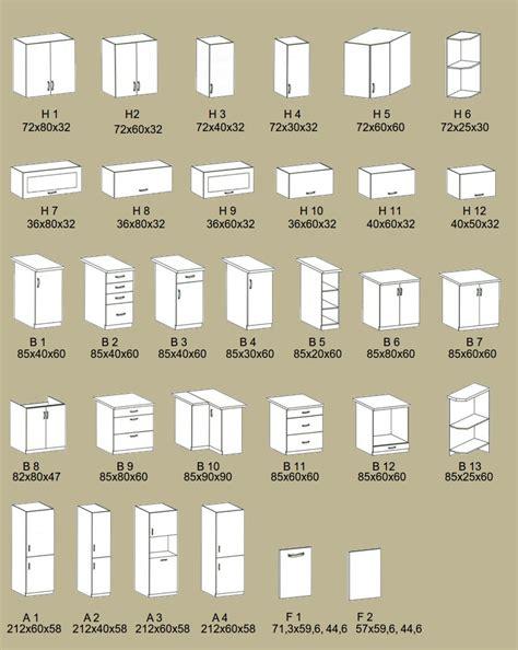 dimension meuble de cuisine profondeur standard plan de travail cuisine norme hauteur
