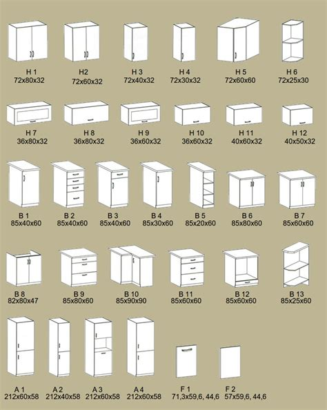 hauteur cuisine hauteur standard meuble cuisine 0 hauteur standart