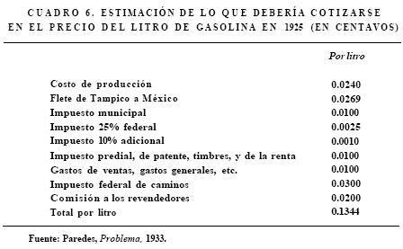 preguntas importantes del petroleo la industria del petr 243 leo en m 233 xico 1911 1938 del auge