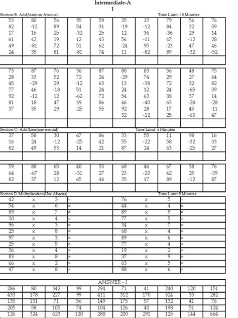 Abacus Math Worksheets Free by A Level Maths Worksheets Pdf Math Worksheets Studied In Various Countries Kumon Pdf