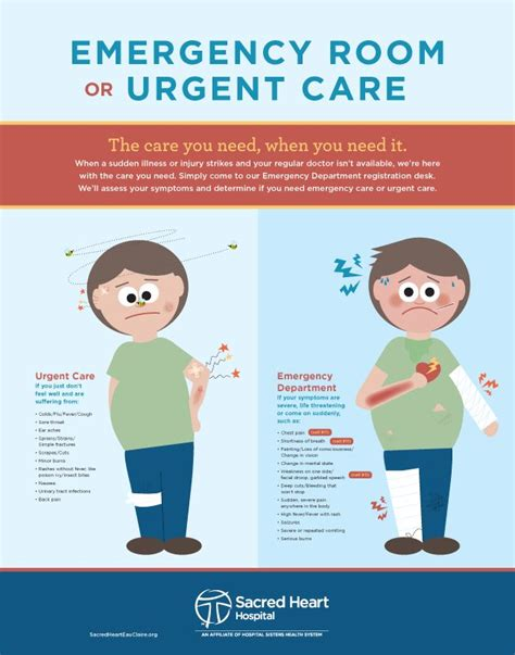 emergency room or urgent care emergency room vs urgent care nursing inspiration