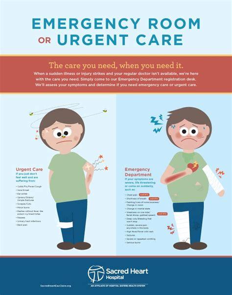 emergency room x cost emergency room vs urgent care nursing inspiration