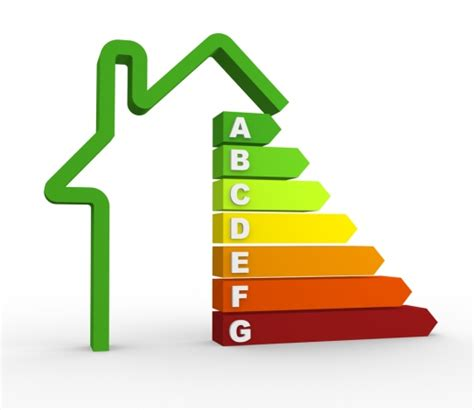 energy efficient energy efficiency fit could save consumers billions suggest new report clean energy news