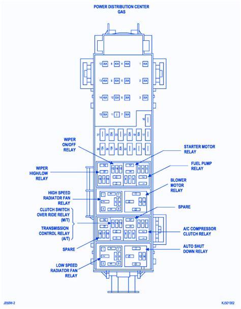 jeep xj wiring diagram jeep wrangler yj wiring