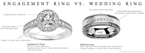 wedding ring vs engagement ring what s the difference
