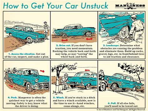 how to tell if your house is sinking get your car out of the ditch the art of manliness