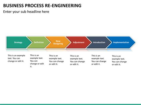 Business Process Re Engineering Powerpoint Template Sketchbubble Business Process Powerpoint Templates