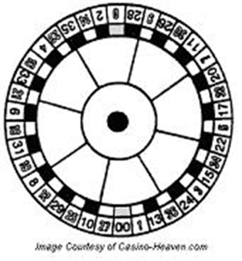 american roulette wheel sections american roulette layout kems