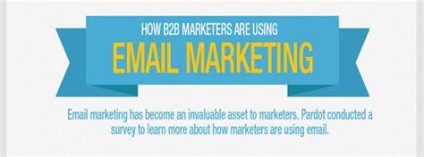 banco mail come cambia il ruolo dell email nel marketing b2b