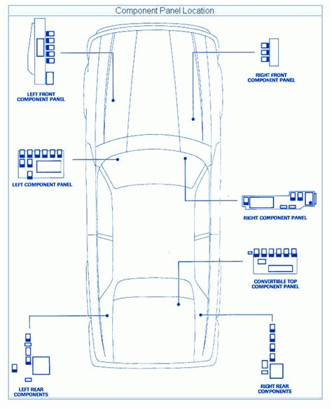 1999 jaguar fuse chart wiring diagrams wiring diagram