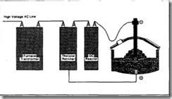 layout pabrik besi besi baja indonesia ac vs dc furnace