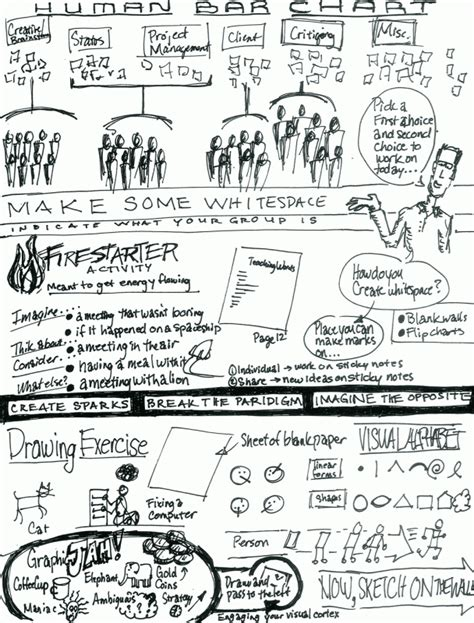 doodle notes draw visual notes on gamestorming part iii 171 doodle revolution