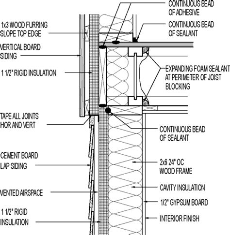 wood siding wall section wall section vertical board siding above cement