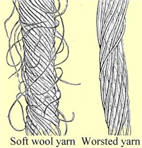 difference between corded and combed yarn no 1739 worsted wool