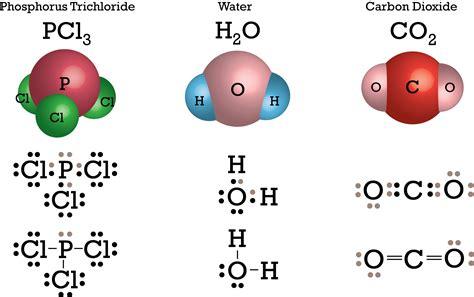 the covalent bond ck 12 foundation