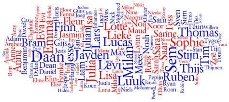 behind the name meaning of names baby name meanings behind the name popular names in the netherlands 2011