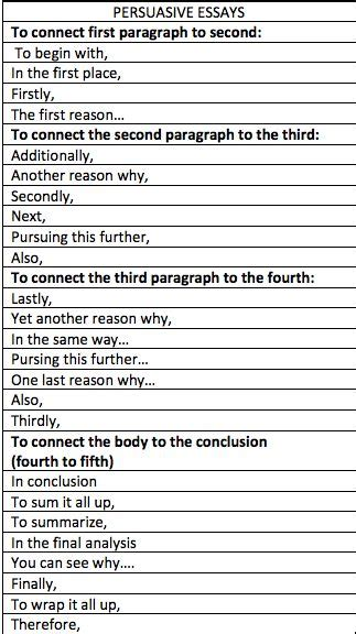 introduction words for essays good opening sentences for essays