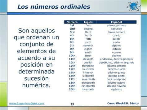 imagenes de numeros ordinales en ingles n 250 meros ordinales y cardinales en ingl 233 s imagui