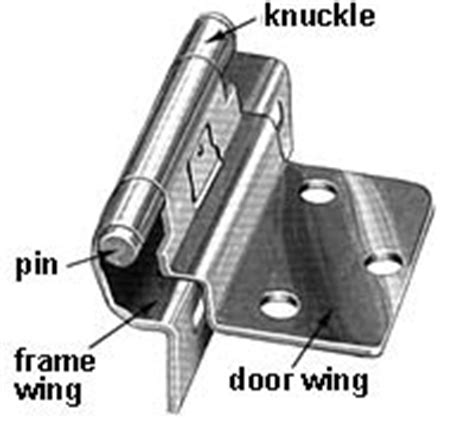 anatomy of a door hinge cabinet hinge types help the hardware hut