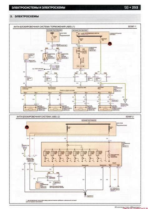 kia car manuals wiring diagrams pdf fault codes
