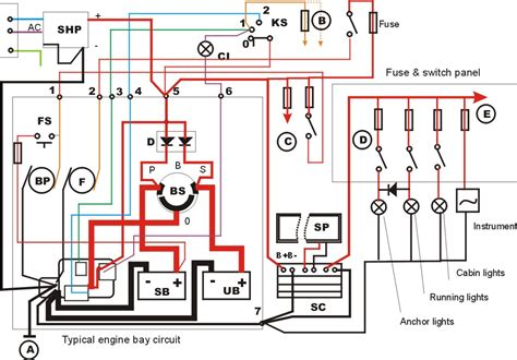 marine ac wiring circuits wiring diagram with description